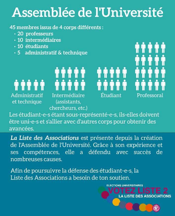 Assemblée de l'Université de Genève - Votez liste 2
